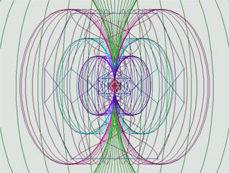 The geometry of Vortex Energy Systems